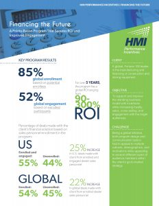 points program helps F&I managers provide ROI